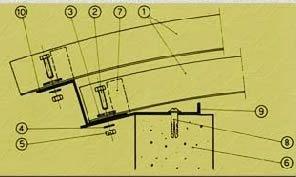 Rögzítés falhoz duplarétegű fedés esetén